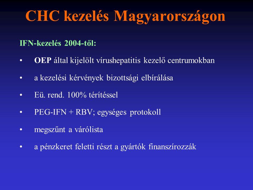CHC kezelés Magyarországon