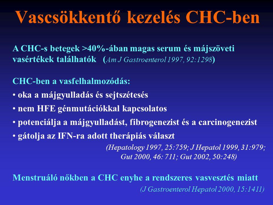 Vascsökkentő kezelés CHC-ben