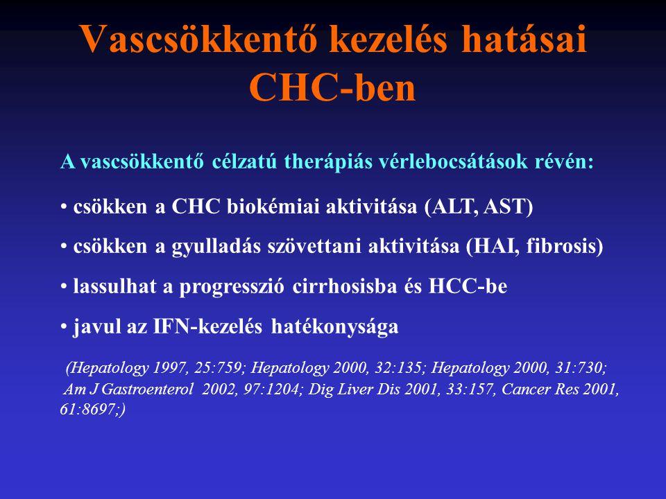 Vascsökkentő kezelés hatásai CHC-ben