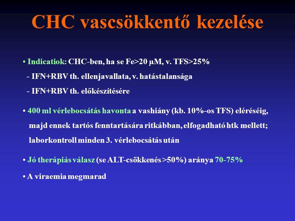 CHC vascsökkentő kezelése