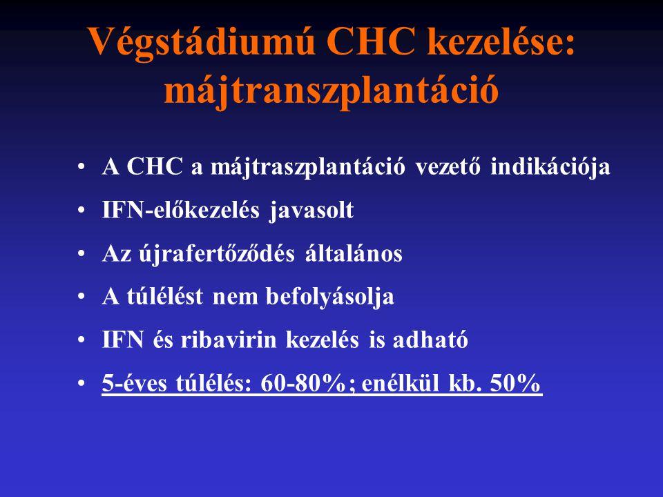 Végstádiumú CHC kezelése: májtranszplantáció