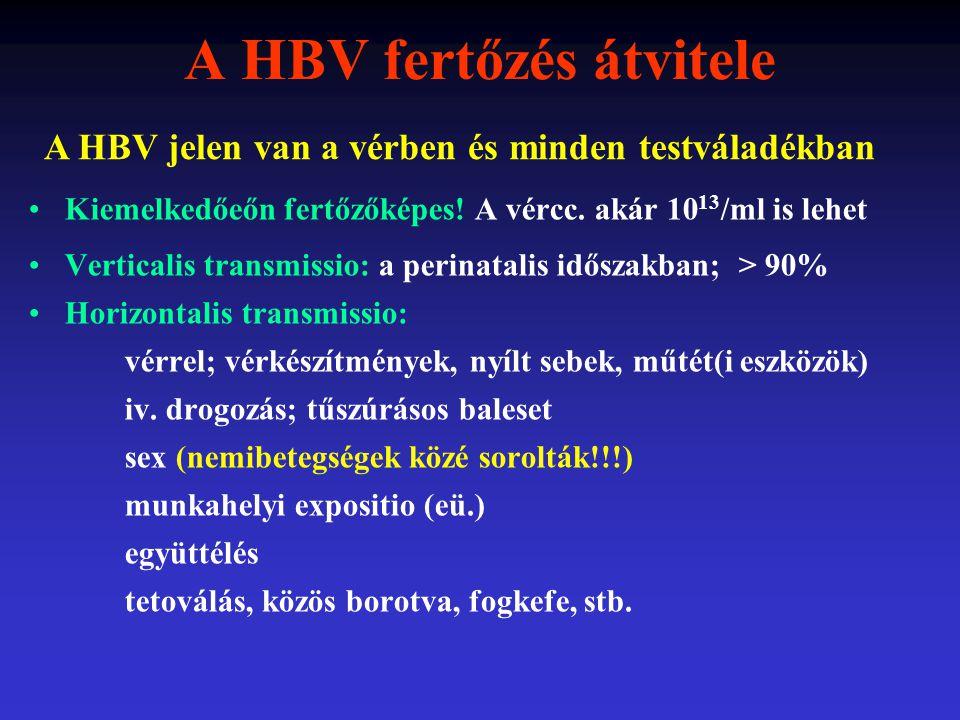 A HBV fertőzés átvitele