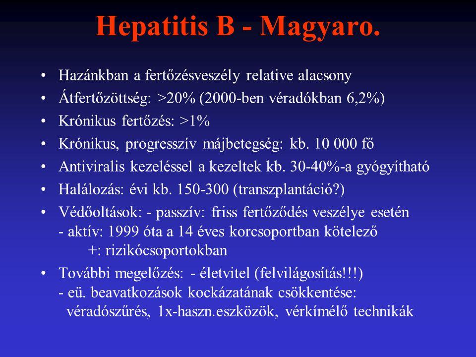 Hepatitis B - Magyaro. Hazánkban a fertőzésveszély relative alacsony