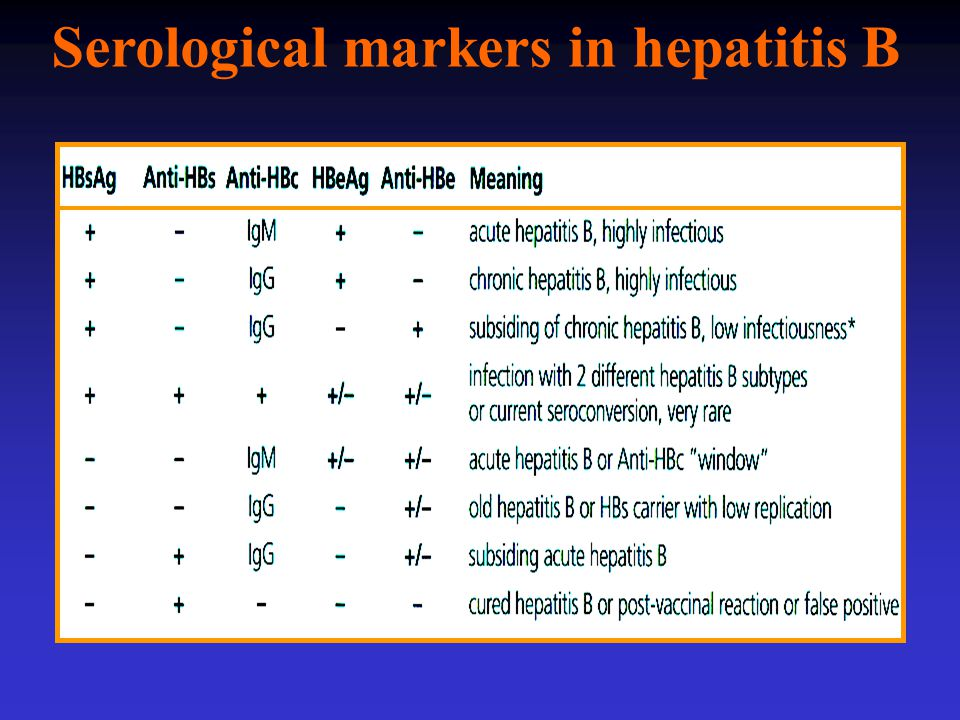 Serological markers in hepatitis B