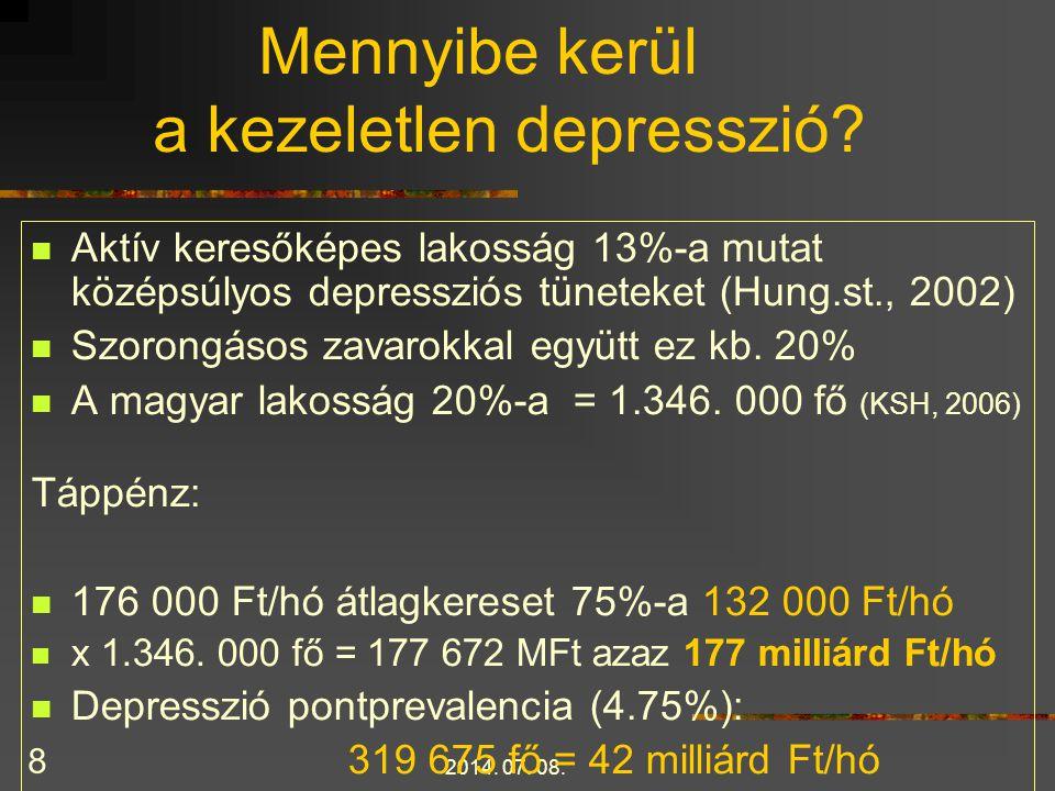 Mennyibe kerül a kezeletlen depresszió