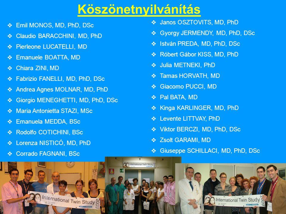 Köszönetnyilvánítás Janos OSZTOVITS, MD, PhD