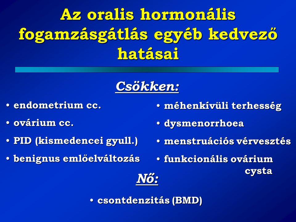 Az oralis hormonális fogamzásgátlás egyéb kedvező hatásai