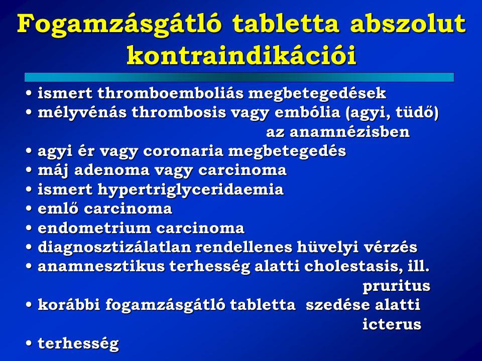 Fogamzásgátló tabletta abszolut kontraindikációi