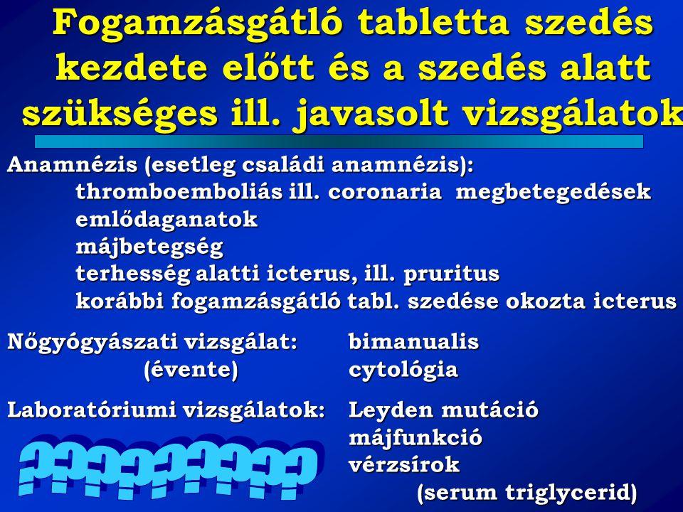 Fogamzásgátló tabletta szedés kezdete előtt és a szedés alatt szükséges ill. javasolt vizsgálatok