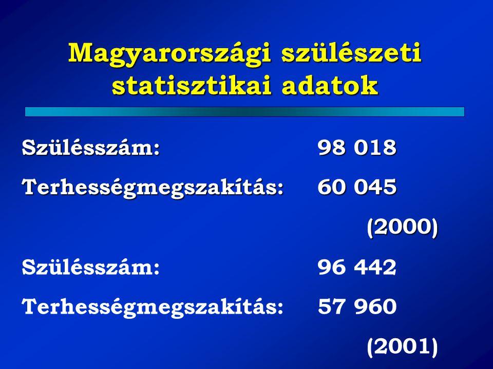 Magyarországi szülészeti statisztikai adatok