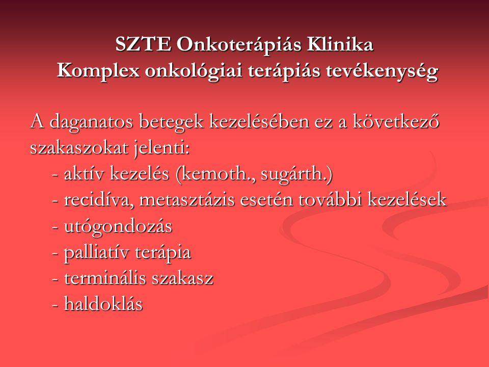 SZTE Onkoterápiás Klinika Komplex onkológiai terápiás tevékenység