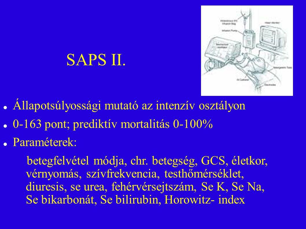 SAPS II. Állapotsúlyossági mutató az intenzív osztályon