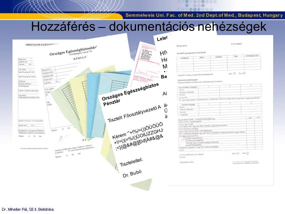 Hozzáférés – dokumentációs nehézségek