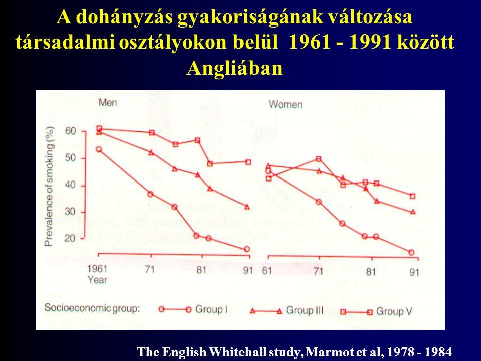 A dohányzás gyakoriságának változása társadalmi osztályokon belül 1961 - 1991 között Angliában
