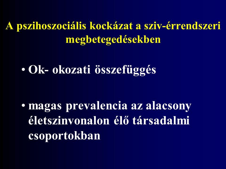 A pszihoszociális kockázat a sziv-érrendszeri megbetegedésekben