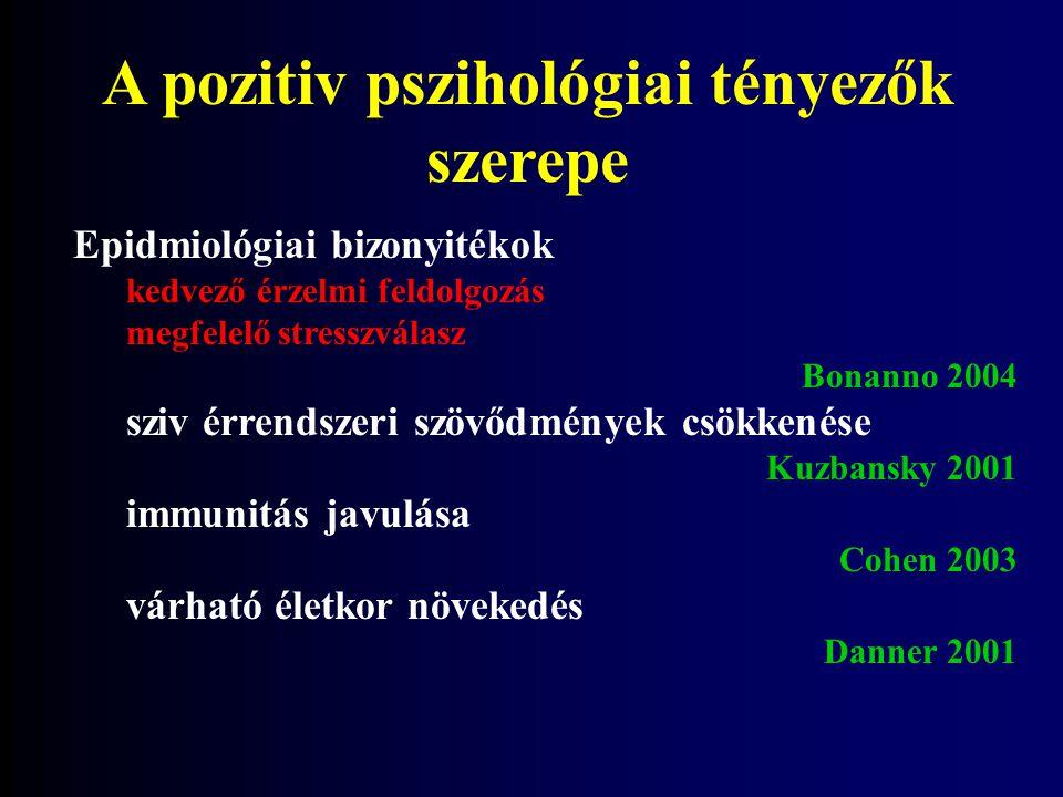 A pozitiv pszihológiai tényezők szerepe