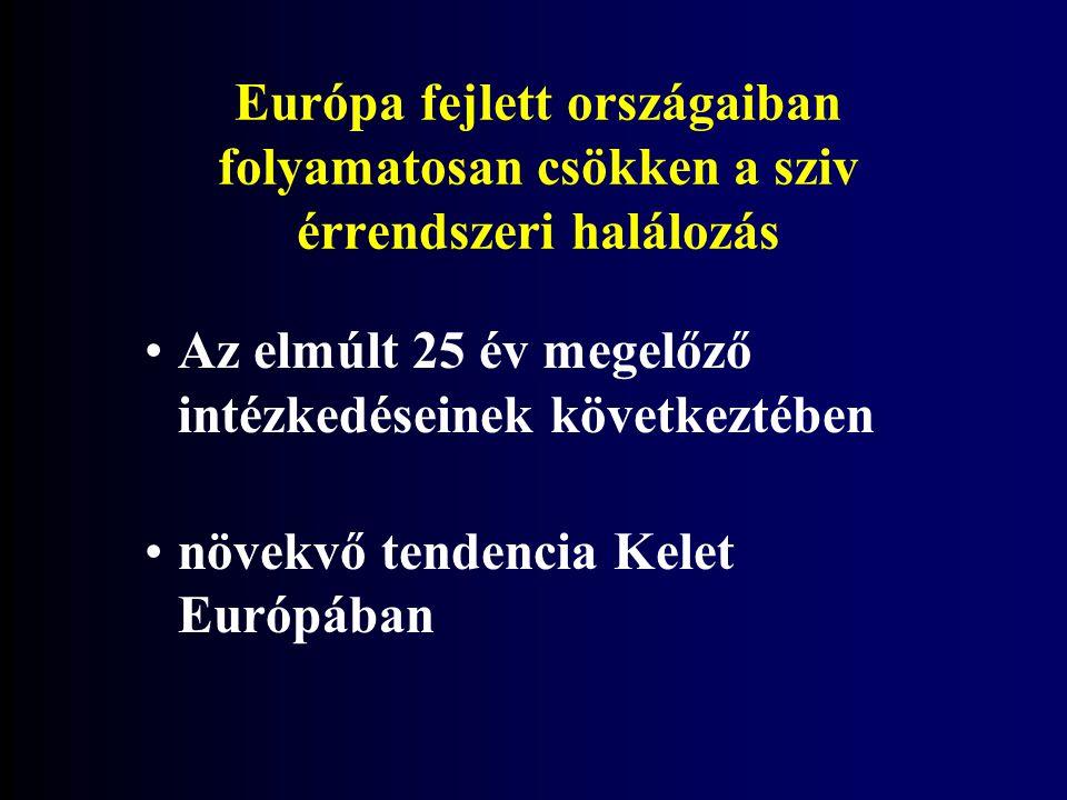 Európa fejlett országaiban folyamatosan csökken a sziv érrendszeri halálozás
