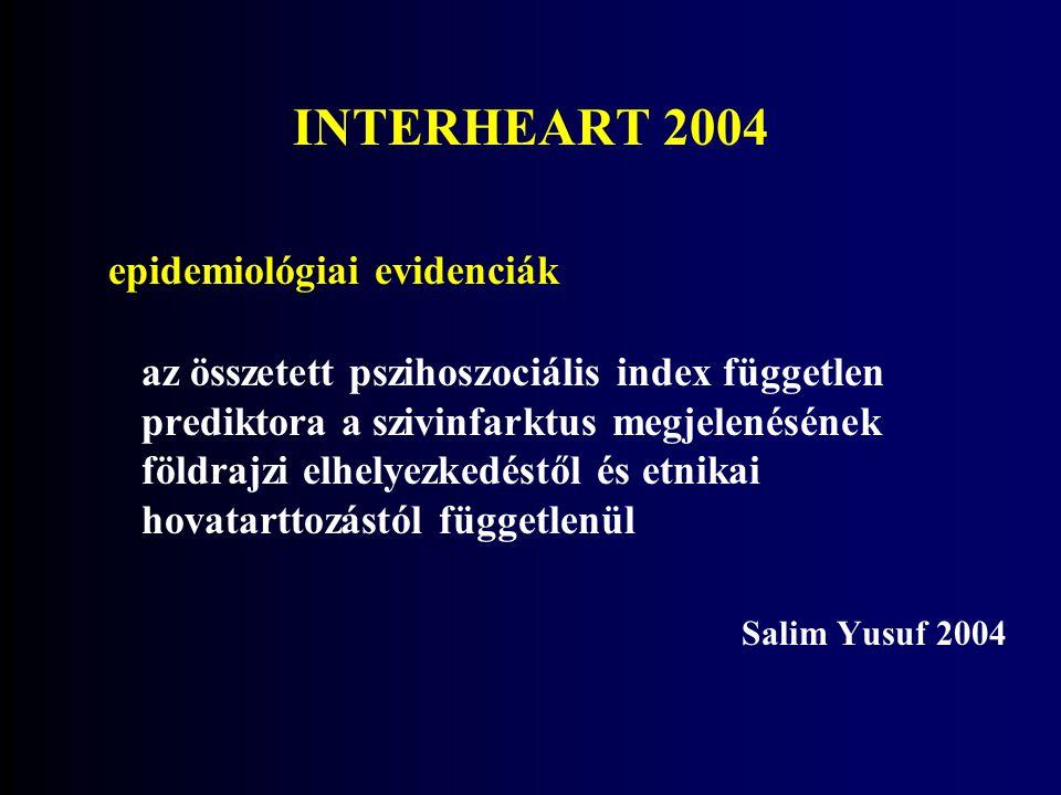 INTERHEART 2004 epidemiológiai evidenciák