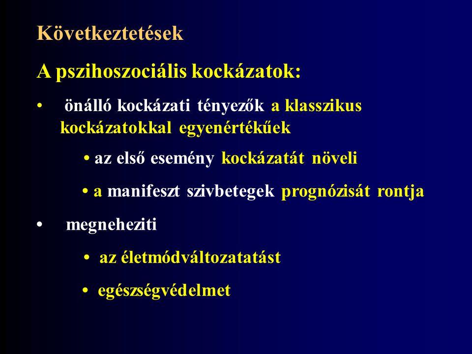 A pszihoszociális kockázatok: