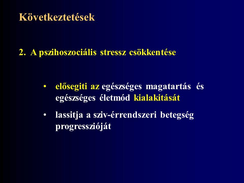 Következtetések 2. A pszihoszociális stressz csökkentése