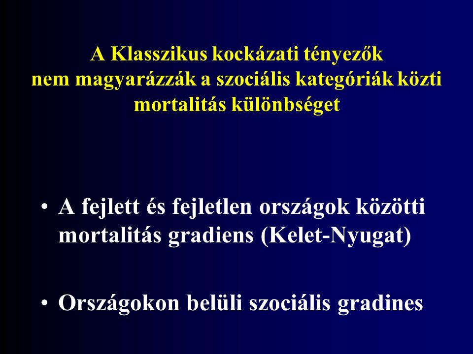 Országokon belüli szociális gradines