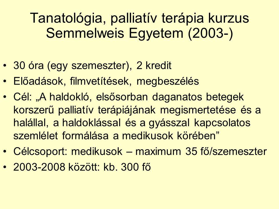 Tanatológia, palliatív terápia kurzus Semmelweis Egyetem (2003-)