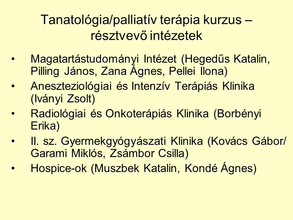 Tanatológia/palliatív terápia kurzus – résztvevő intézetek