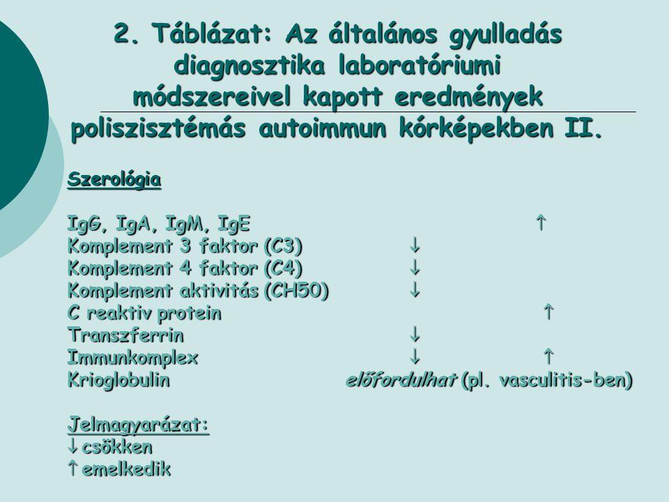 2. Táblázat: Az általános gyulladás diagnosztika laboratóriumi