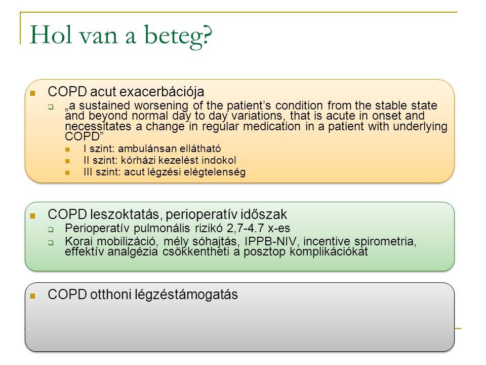Hol van a beteg COPD acut exacerbációja