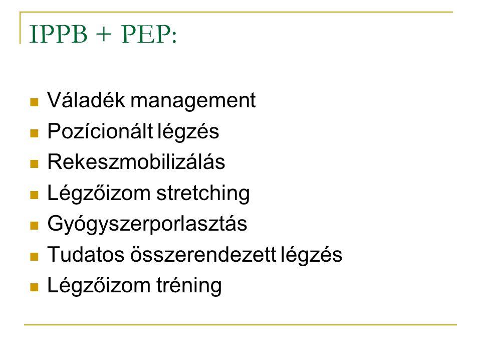 IPPB + PEP: Váladék management Pozícionált légzés Rekeszmobilizálás