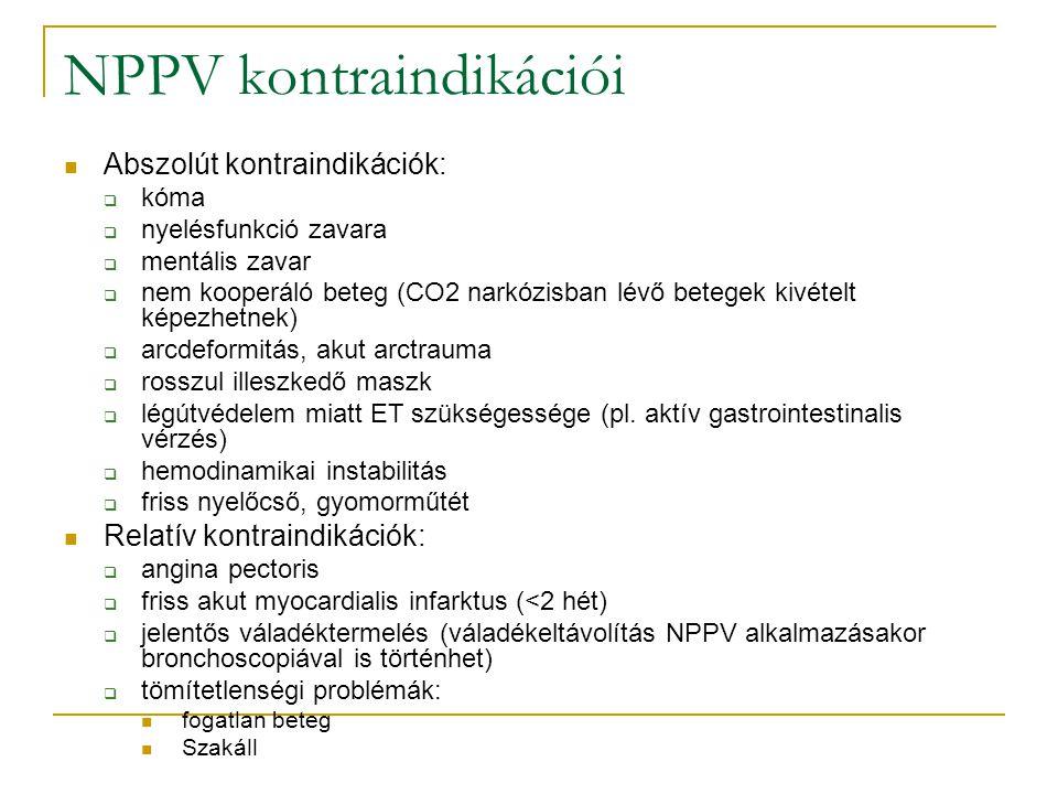 NPPV kontraindikációi