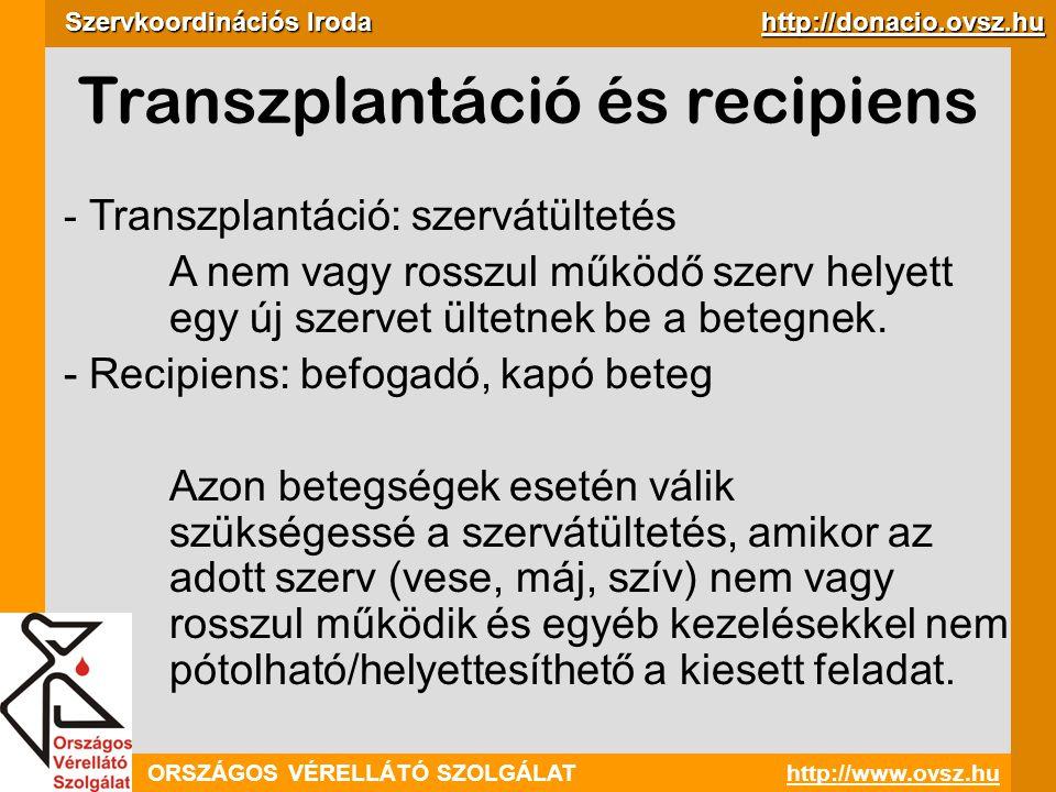 Transzplantáció és recipiens