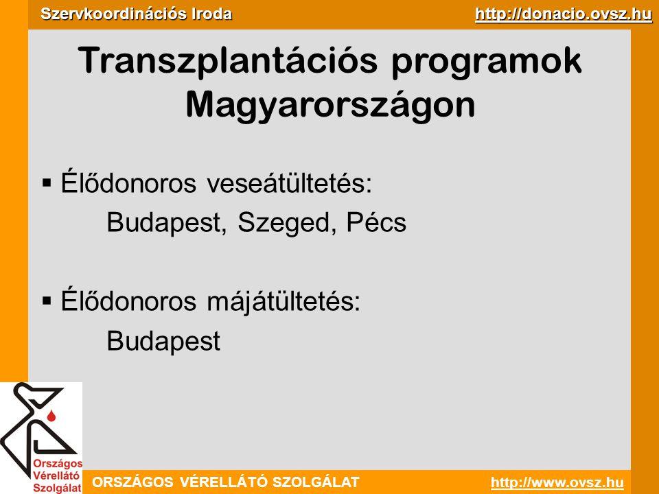 Transzplantációs programok Magyarországon