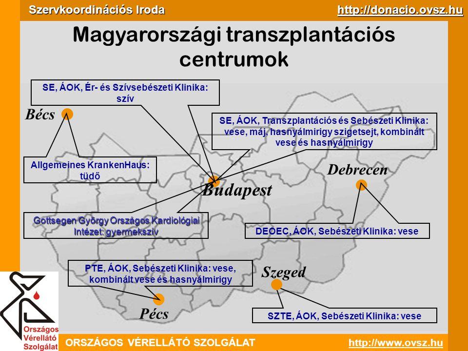 Magyarországi transzplantációs centrumok
