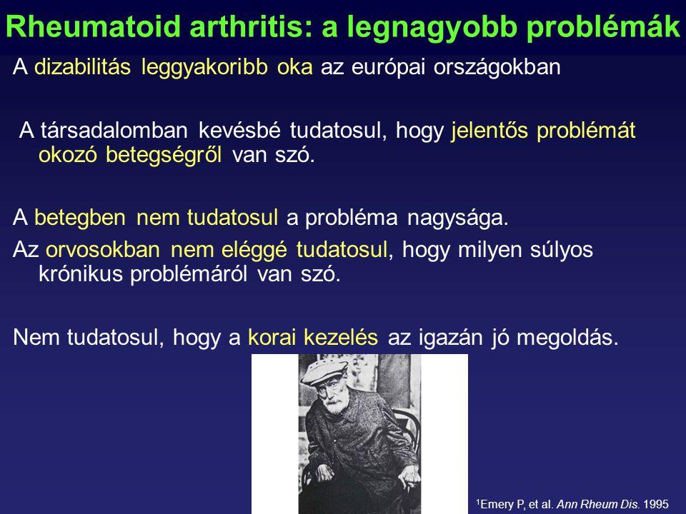 Rheumatoid arthritis: a legnagyobb problémák