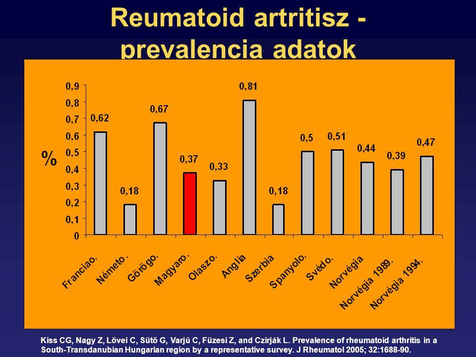 Reumatoid artritisz - prevalencia adatok