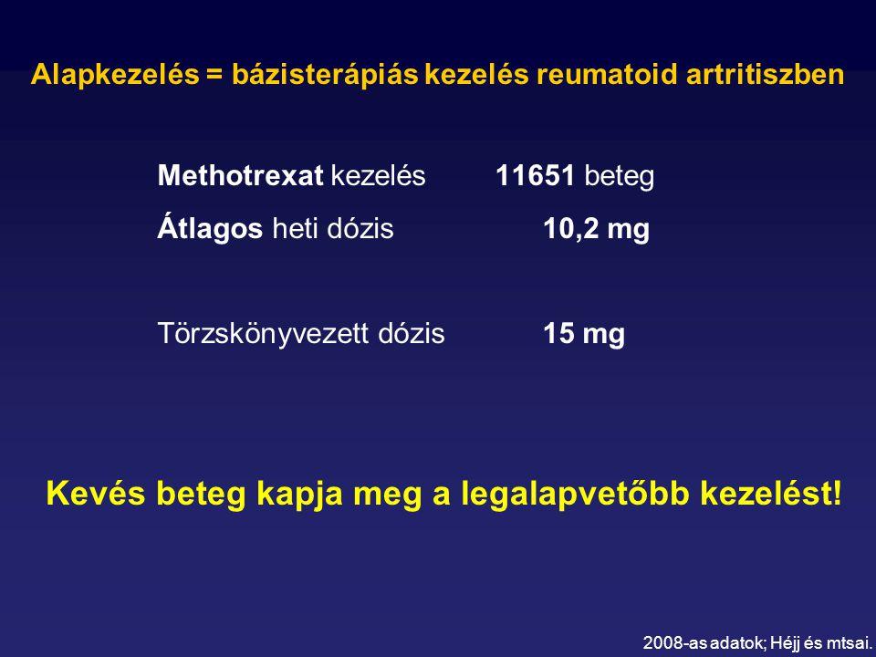 Kevés beteg kapja meg a legalapvetőbb kezelést!