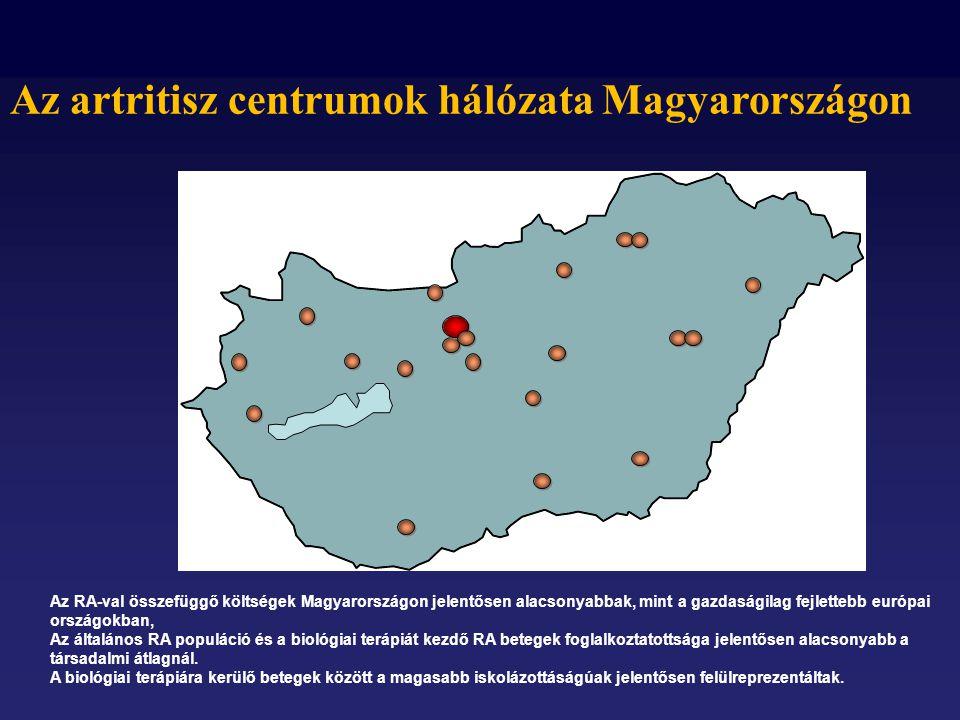 Az artritisz centrumok hálózata Magyarországon