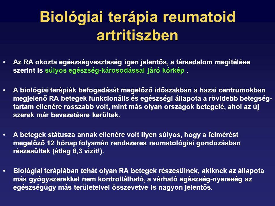 Biológiai terápia reumatoid artritiszben