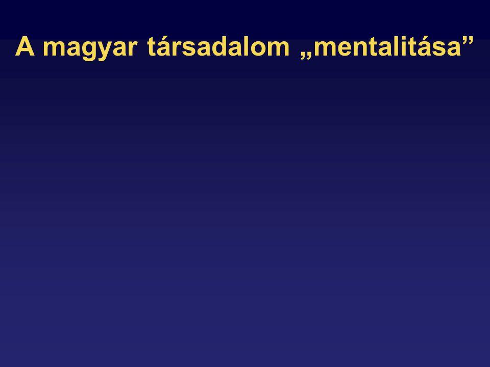"""A magyar társadalom """"mentalitása"""