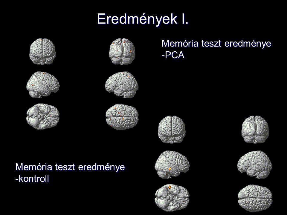 Eredmények I. Memória teszt eredménye -PCA Memória teszt eredménye