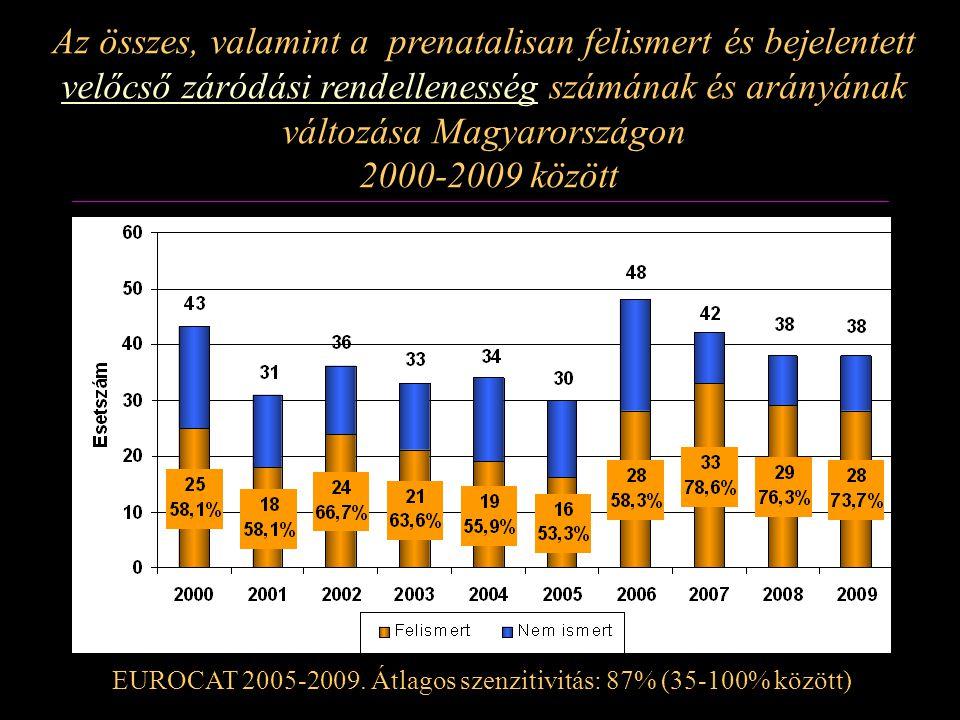 Az összes, valamint a prenatalisan felismert és bejelentett velőcső záródási rendellenesség számának és arányának változása Magyarországon 2000-2009 között