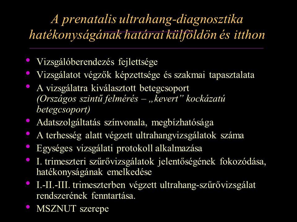 A prenatalis ultrahang-diagnosztika hatékonyságának határai külföldön és itthon