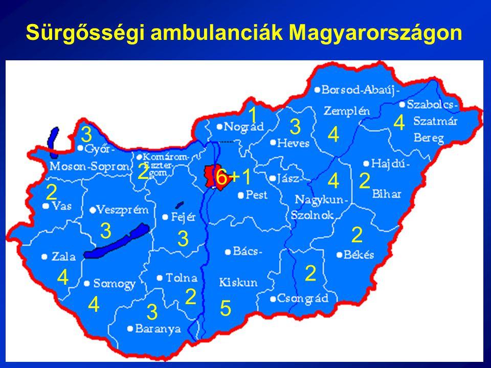 Sürgősségi ambulanciák Magyarországon