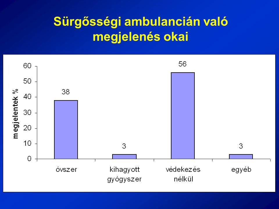Sürgősségi ambulancián való megjelenés okai