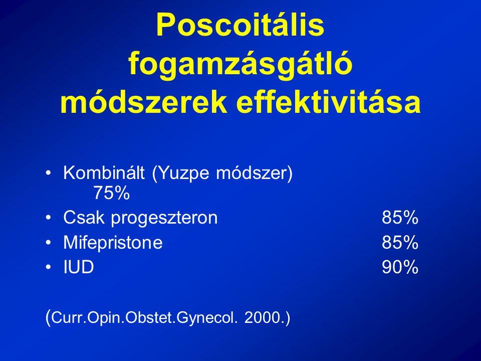 Poscoitális fogamzásgátló módszerek effektivitása