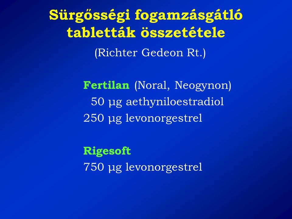 Sürgősségi fogamzásgátló tabletták összetétele