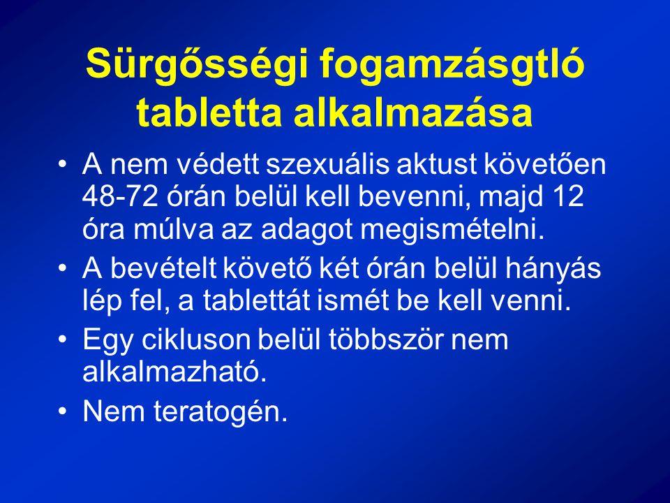Sürgősségi fogamzásgtló tabletta alkalmazása