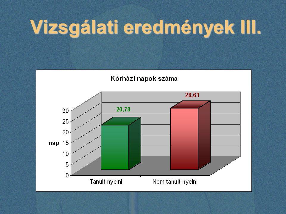 Vizsgálati eredmények III.