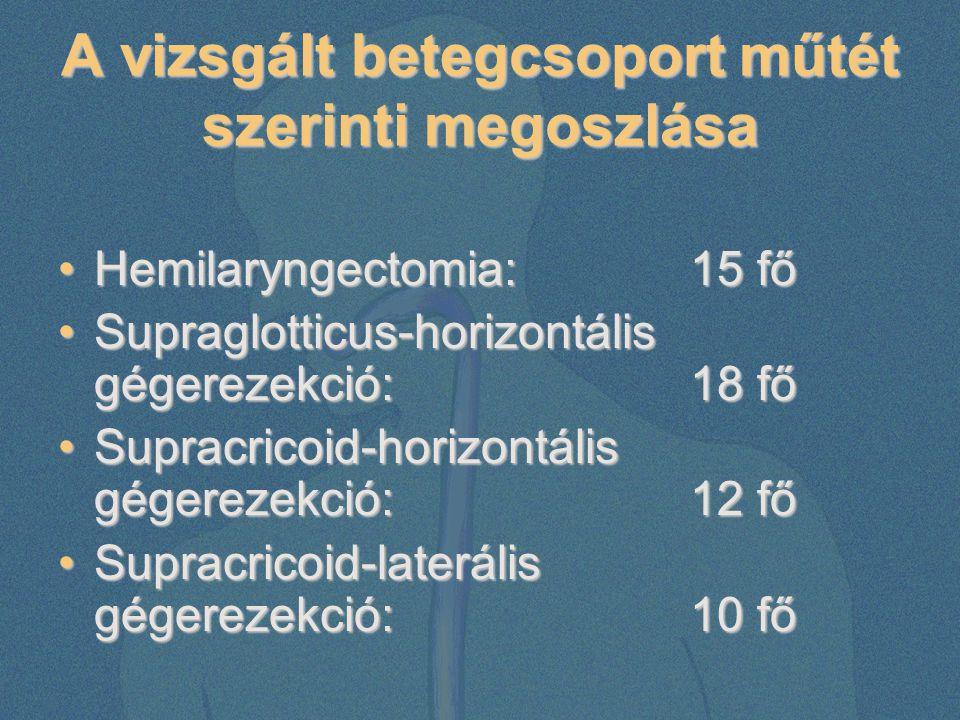 A vizsgált betegcsoport műtét szerinti megoszlása